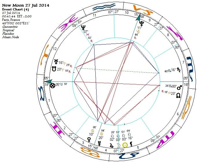 New Moon 27-04