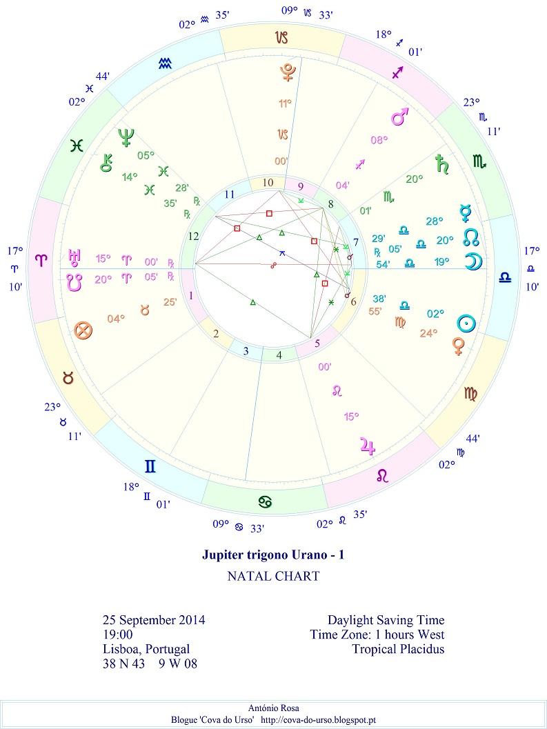 09 Jupiter Urano-com  todos planetas