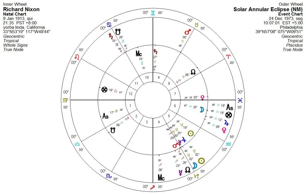 Eclipse Solar Anular 01